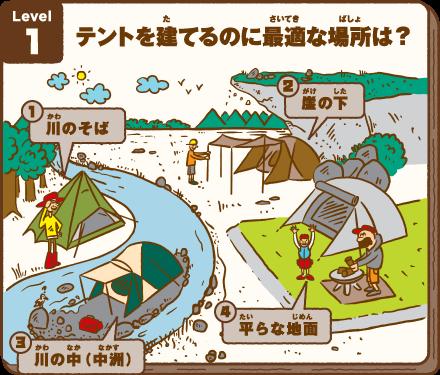 Level1:テントを建てるのに最適な場所は?