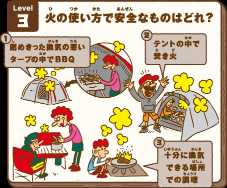 Level3:火の使い方で安全なものはどれ?